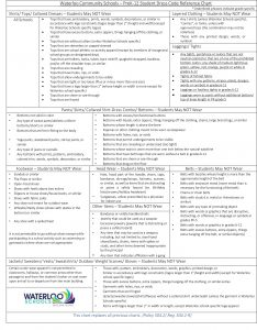 Dress Code Chart