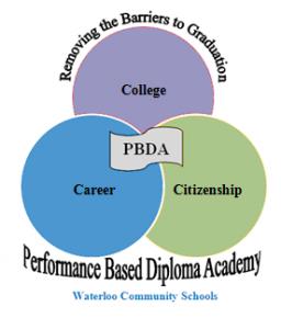 PBDA Logo